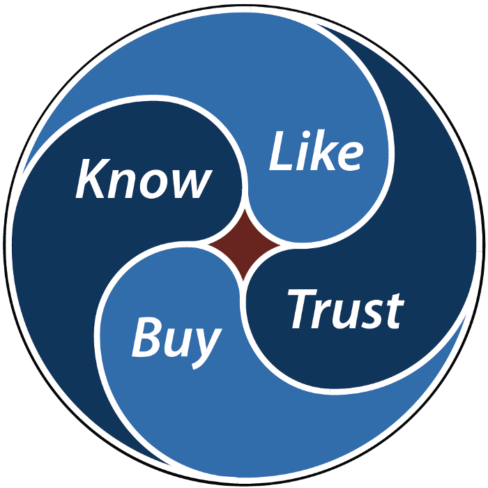 know like buy trust