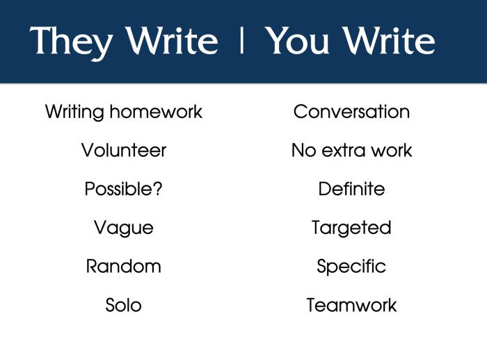 they write you write